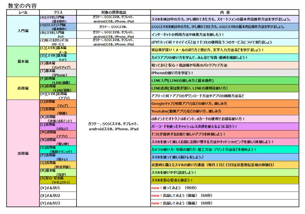 2020/1月スマホ教室スケジュール2